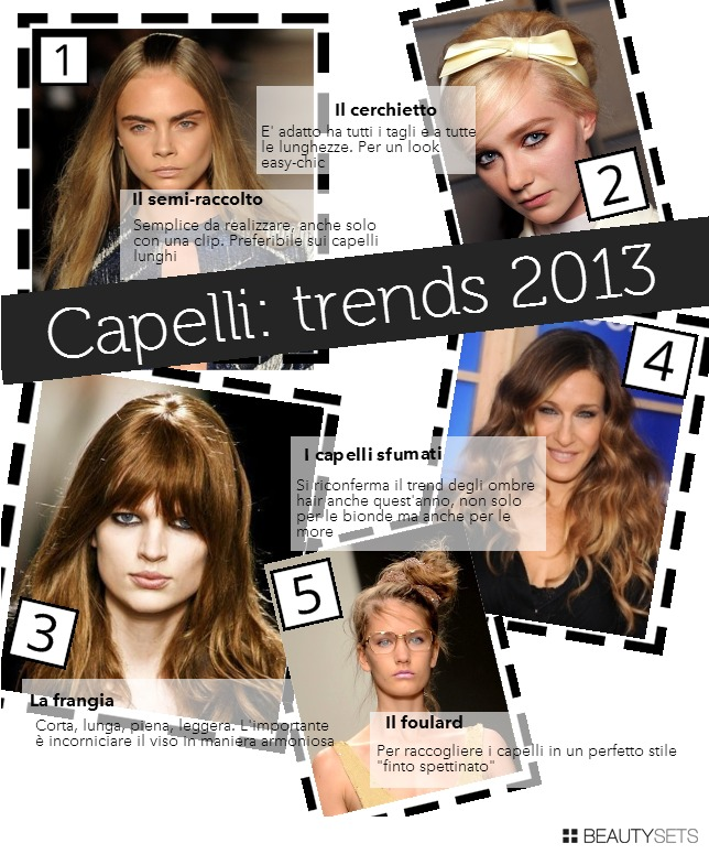 Beautysets - Capelli: Trends 2013