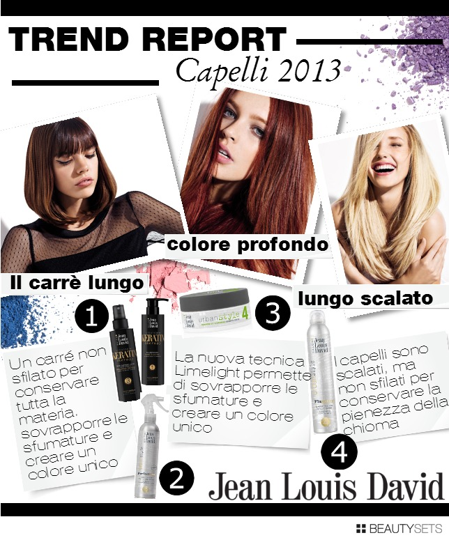 Beautysets - Trend Report - 2013 Hair