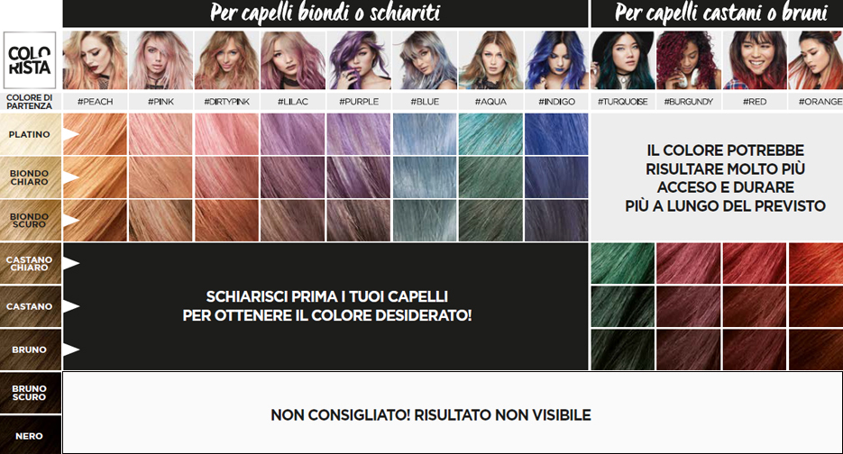 Addio Tinta Con L Or 201 Al Colorista Washout